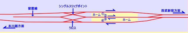 田無駅 線路配置.jpg